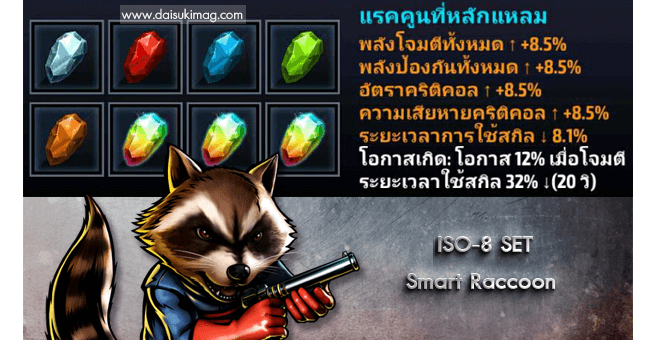 marvel-future-fight-iso8-8-set-smart-raccoon-daisukimag