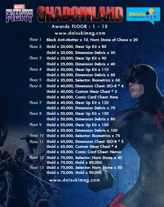 shadowland-floor-1-13-all-marvel-future-fight-daisukimag-eng-01