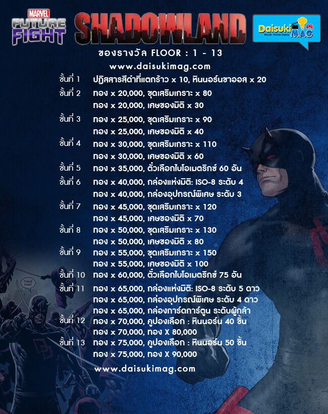 shadowland-floor-1-13-all-marvel-future-fight-daisukimag-thai-01