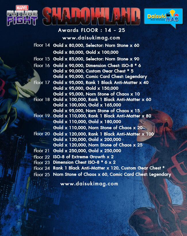 shadowland-floor-14-25-all-marvel-future-fight-daisukimag-eng-02
