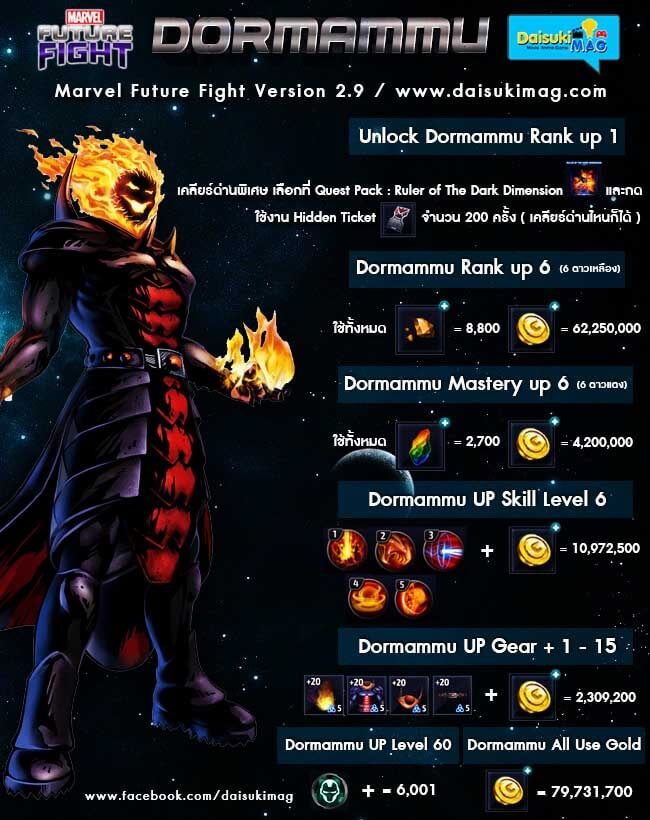 Dormammu-Marvel-Future-Fight-Daisukimag-01-Full
