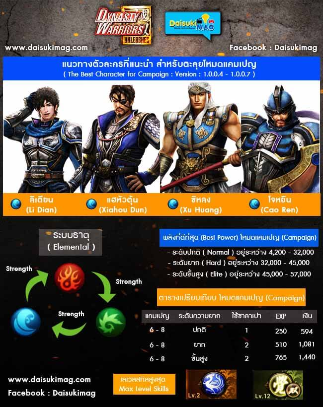 dynasty-warriors-unleashed-for-beginners-11