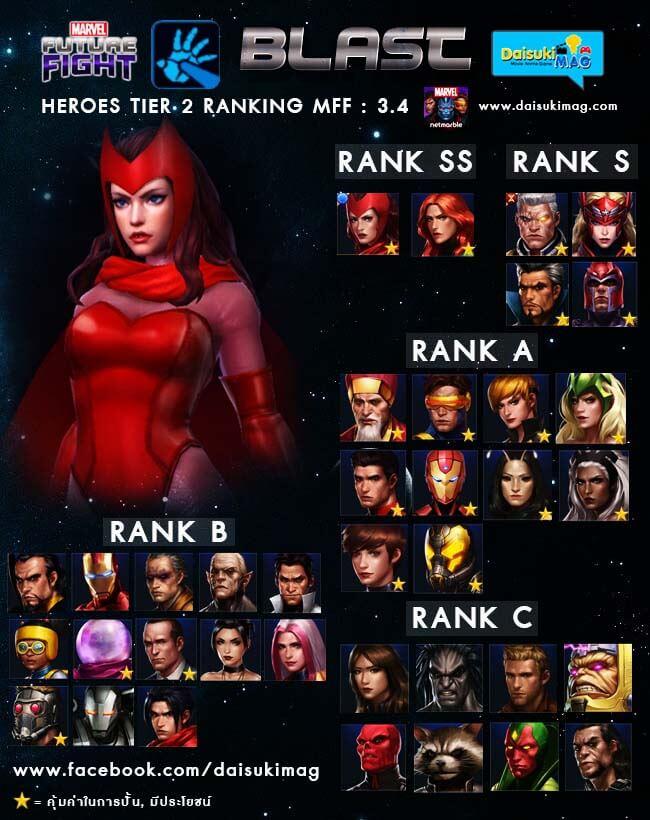 Rated-Good-Blast-Tier2-Marvel-Future-Fight-Daisukimag-01