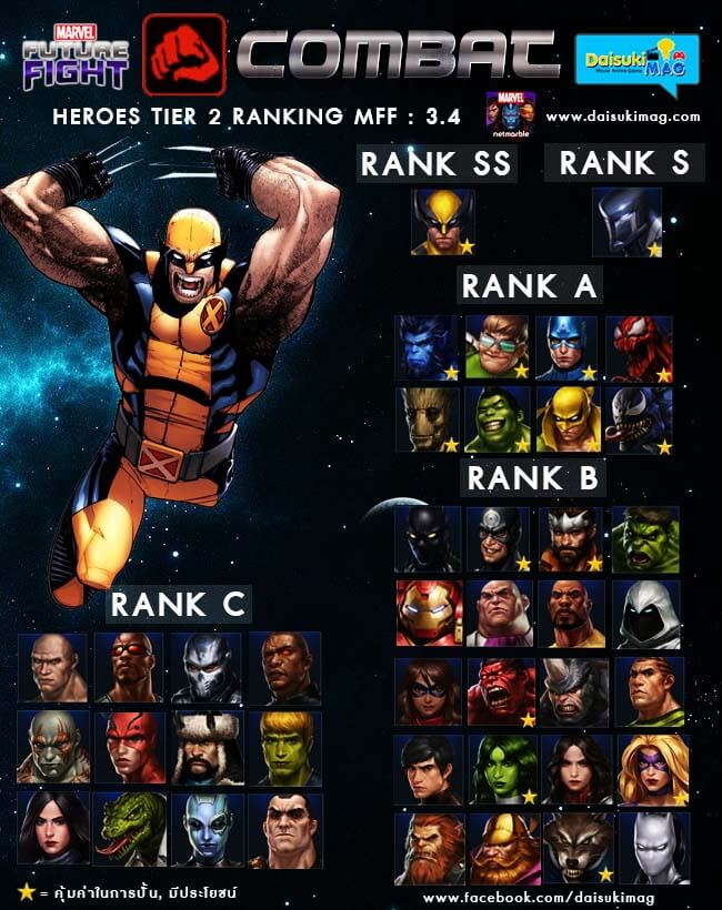 Rated-Good-Combat-Tier2-Marvel-Future-Fight-Daisukimag-01