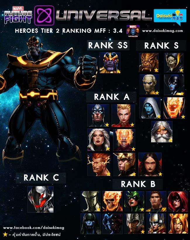 Rated-Good-Universal-Tier2-Marvel-Future-Fight-Daisukimag-01