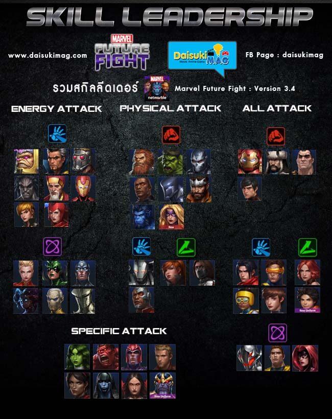 Skill-Leadership-Energy-Physical-All-Attack-Marvel-Future-Fight-Daisukimag-01