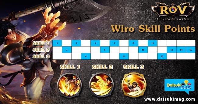 Wiro-Skill-Points-650-340