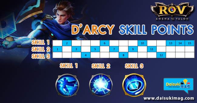 DArcy-Skill-Points-650-340