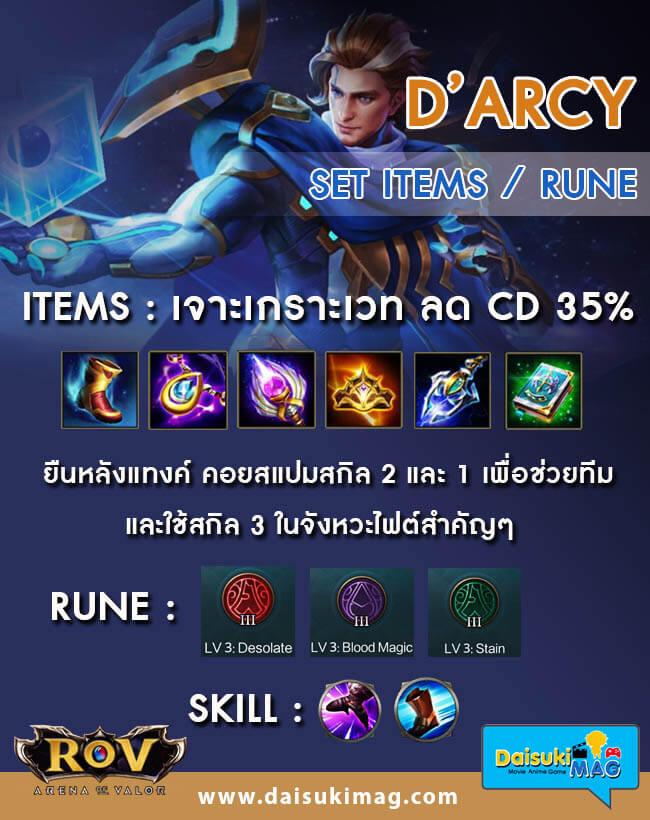 rov-DArcy-set-items-rune-01