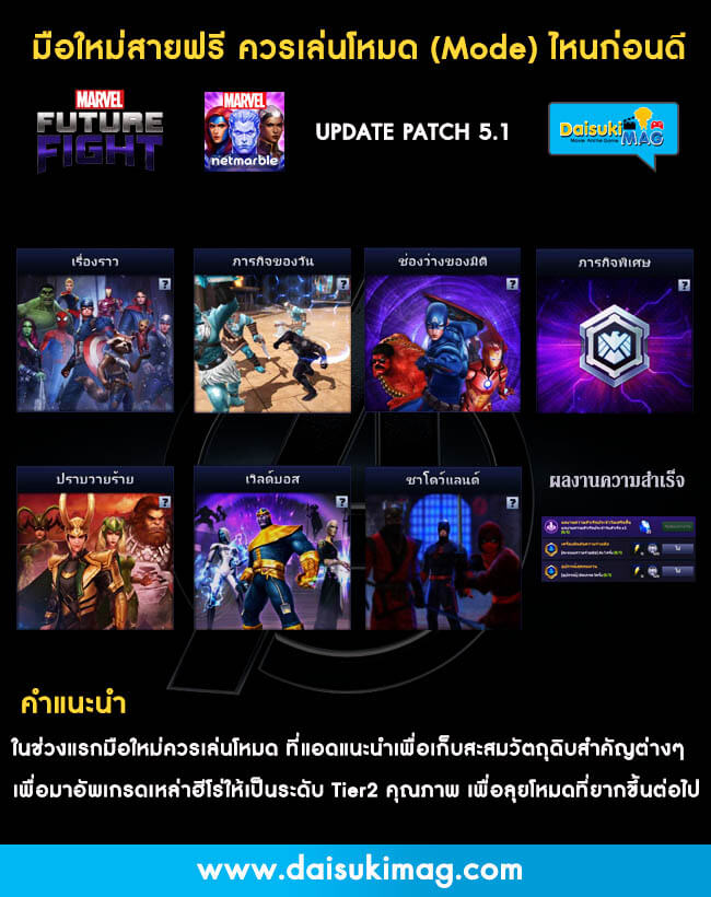 Marvelfuturefight-Guide-2019-04