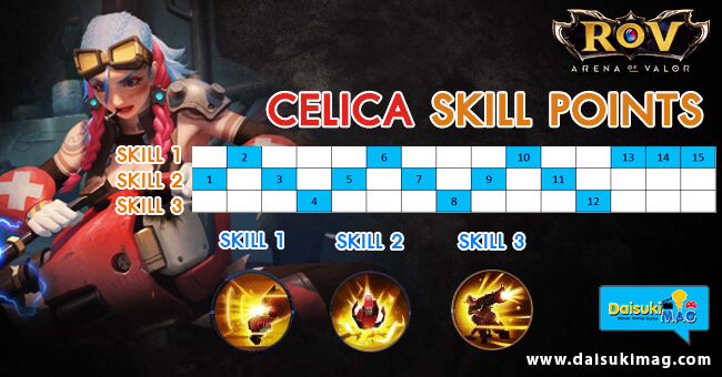 Celica-UPSkill-Points-650-340