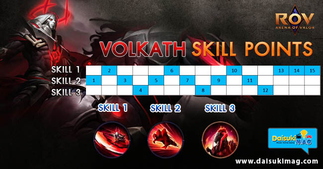 Volkath-UPSkill-Points-650-340