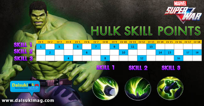 HULK-UPSkill-Points-650-340