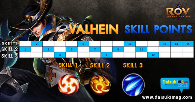 Valhein-UPSkill-Points-650-340