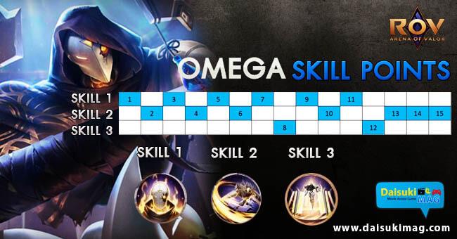 OMEGA-UPSkill-Points-650-340
