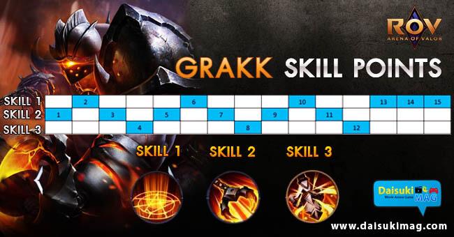 Grakk-UPSkill-Points-650-340