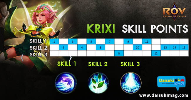 Krixi-UPSkill-Points-650-340